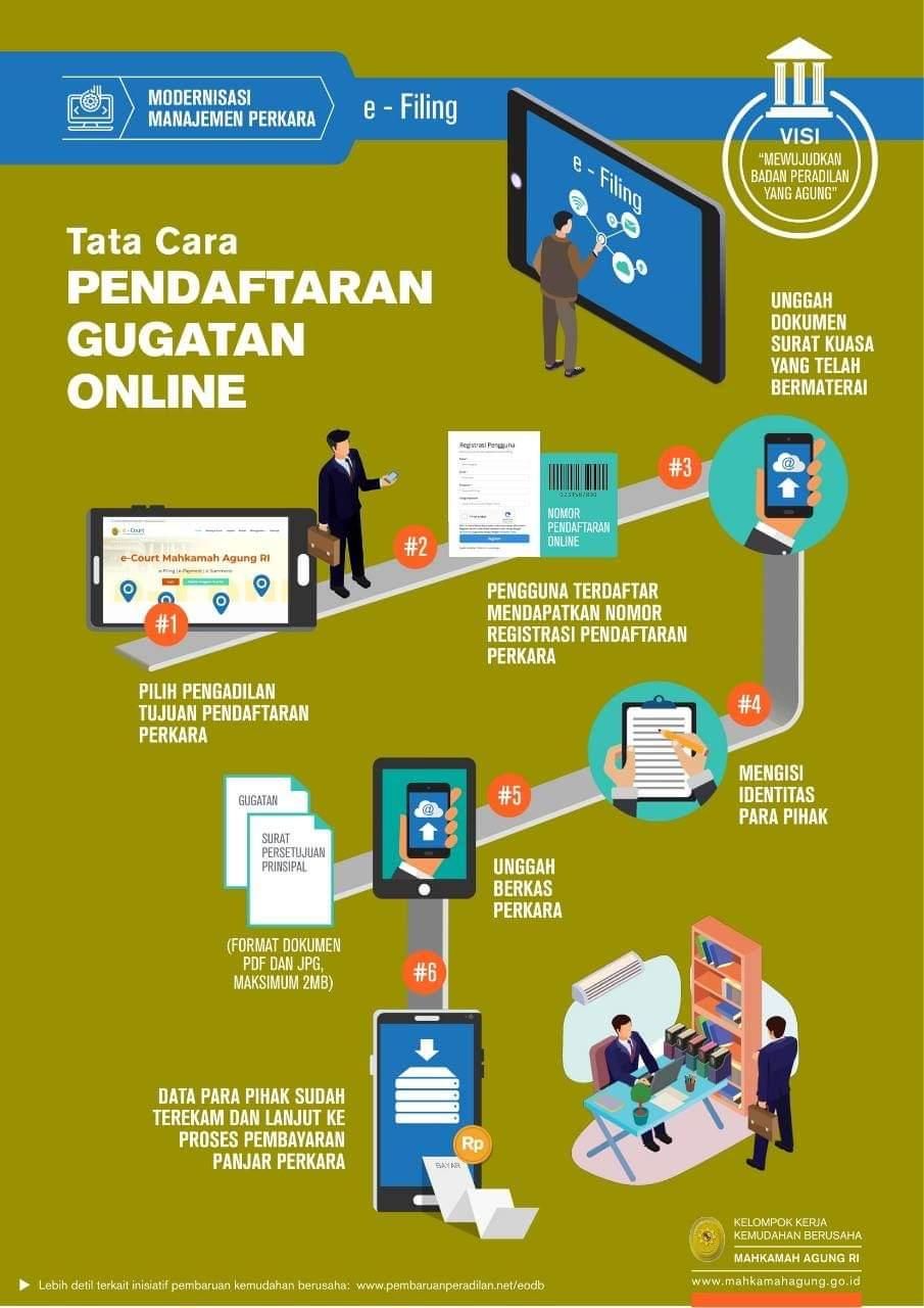 Tata-Cara-Pendaftara-Gugatan-Online